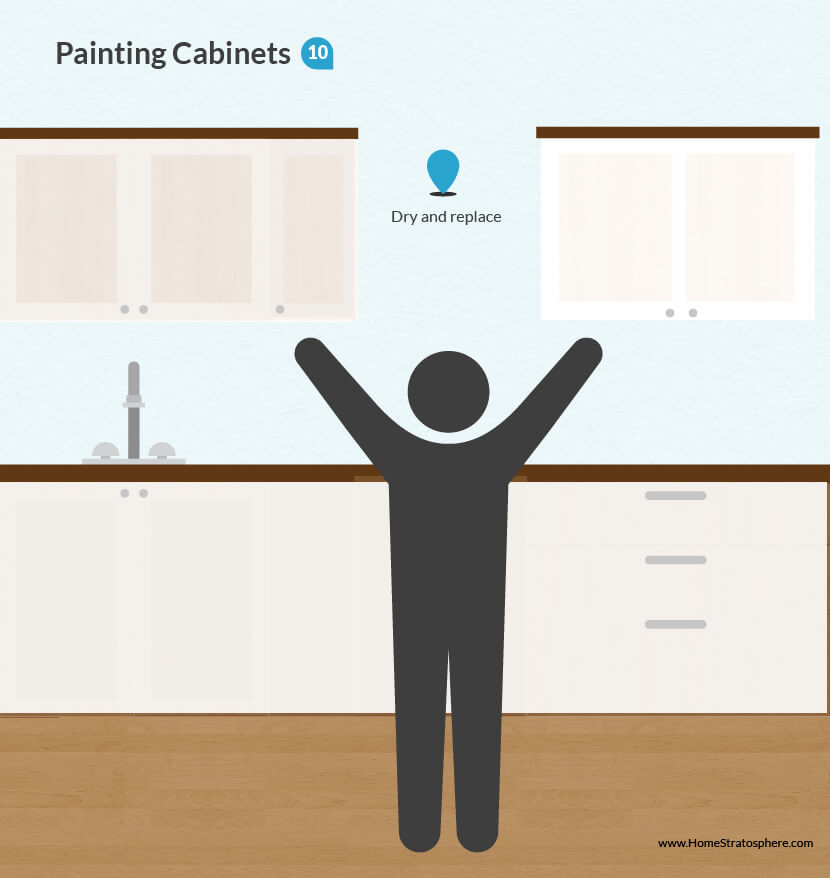 How to Paint Kitchen Cabinets White (DIY Tutorial)