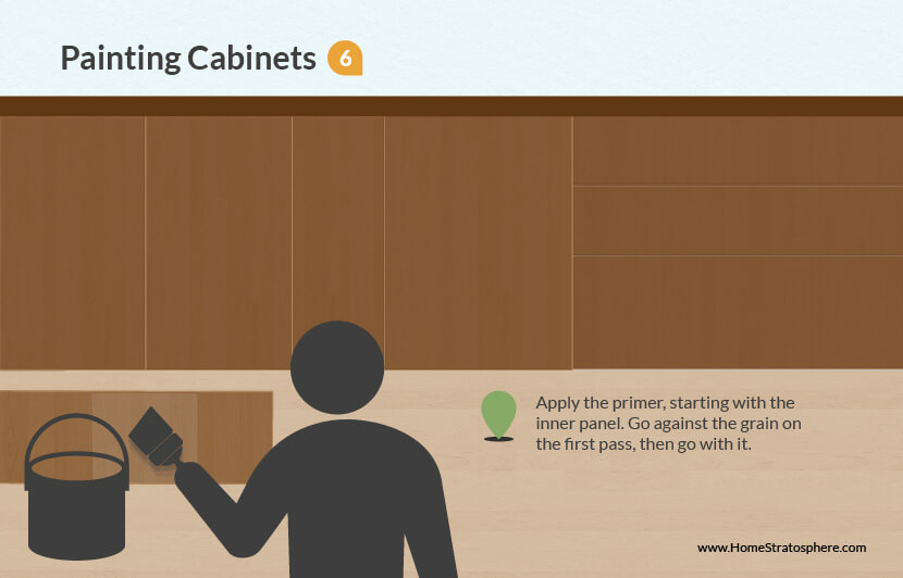 Priming kitchen cabinets for painting