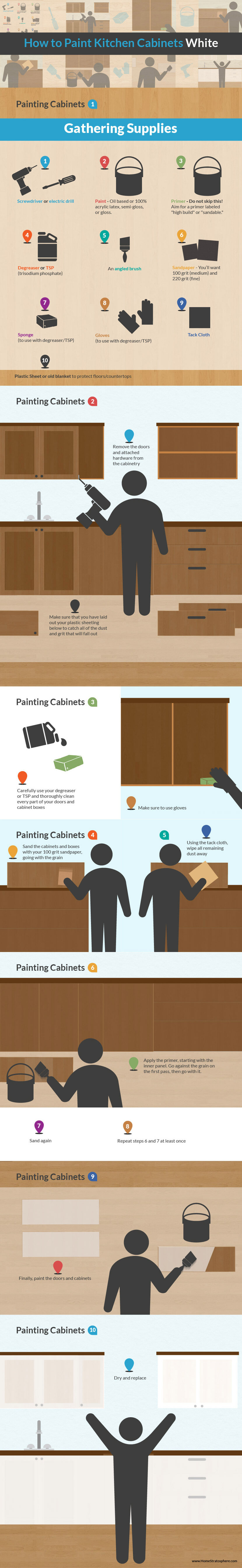 How to Paint Kitchen Cabinets White - Illustrated DIY Tutorial