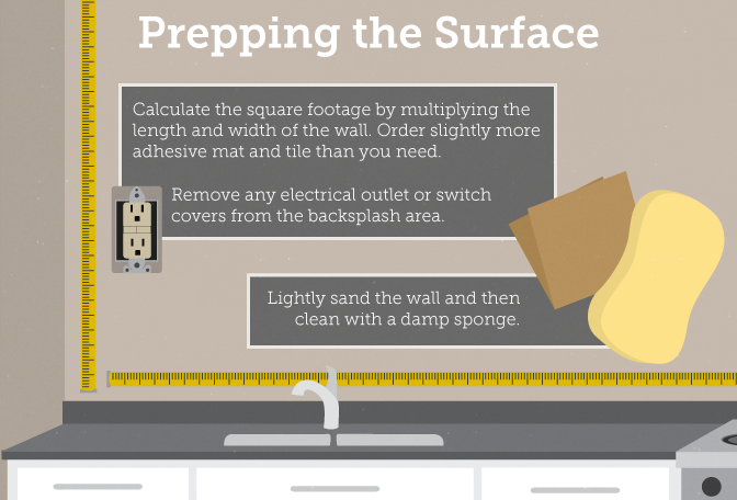 Prepping your surface before tiling.