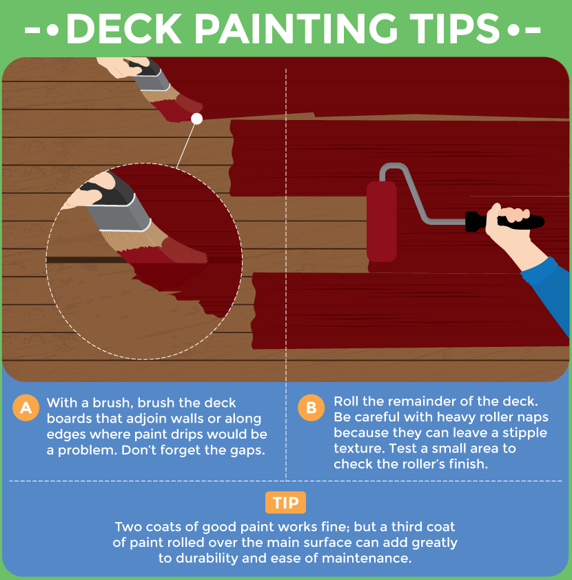 Tips for painting your desk.