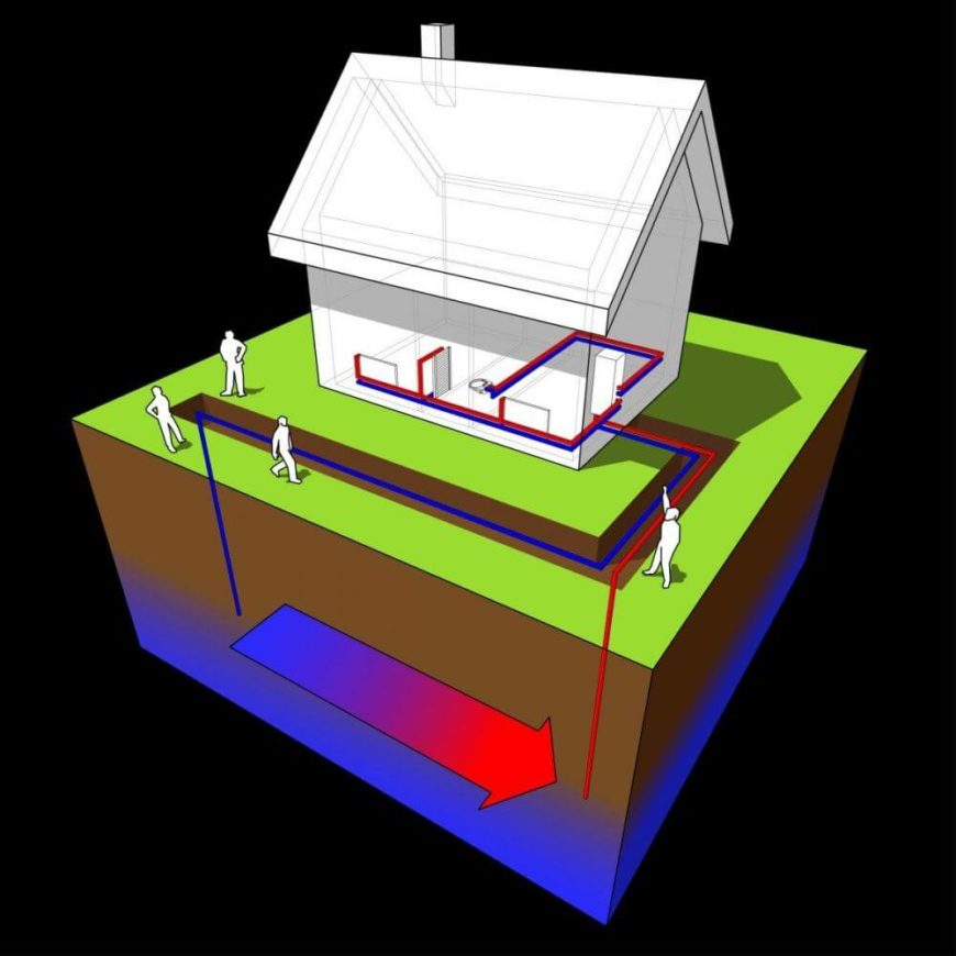 Did you know that up to half your home's energy can go toward maintaining a comfortable interior temperature? This is one place in which better, modern technology can truly improve your energy efficiency, resulting in a lower cost of living and a more comfortable home. Geothermal heat pumps work by tapping into the much more consistent temperatures under ground: no matter what your climate is, the ground maintains a more consistent temperature than the air above.