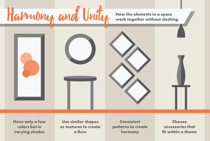 Creating interior harmony (4 rules)
