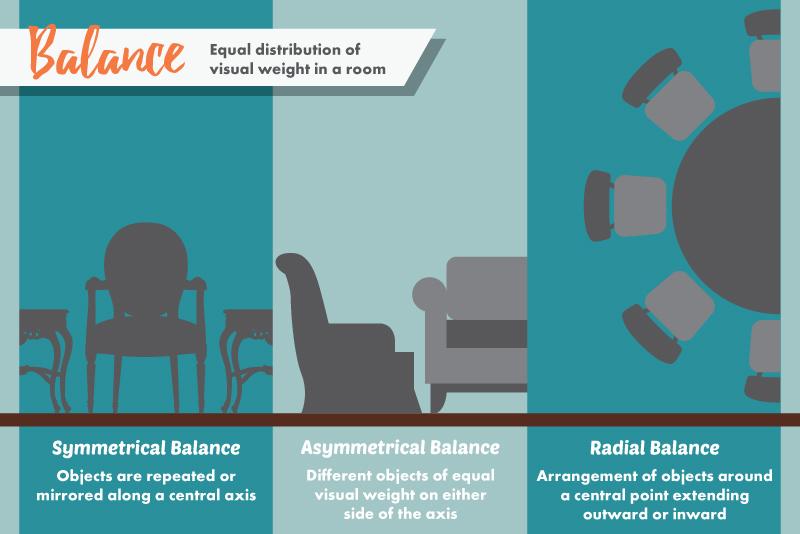 Interior design balance rules