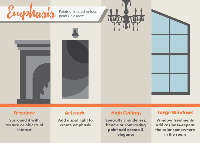 focal point rules in interior design