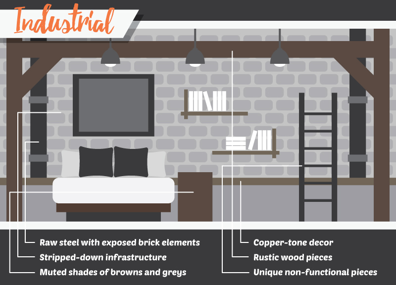 "Who says ""warehouse look"" is ugly? Those who do not know anything about Industrial designs need to take a closer look at the illustration above. It summarizes the features Industrial design has."