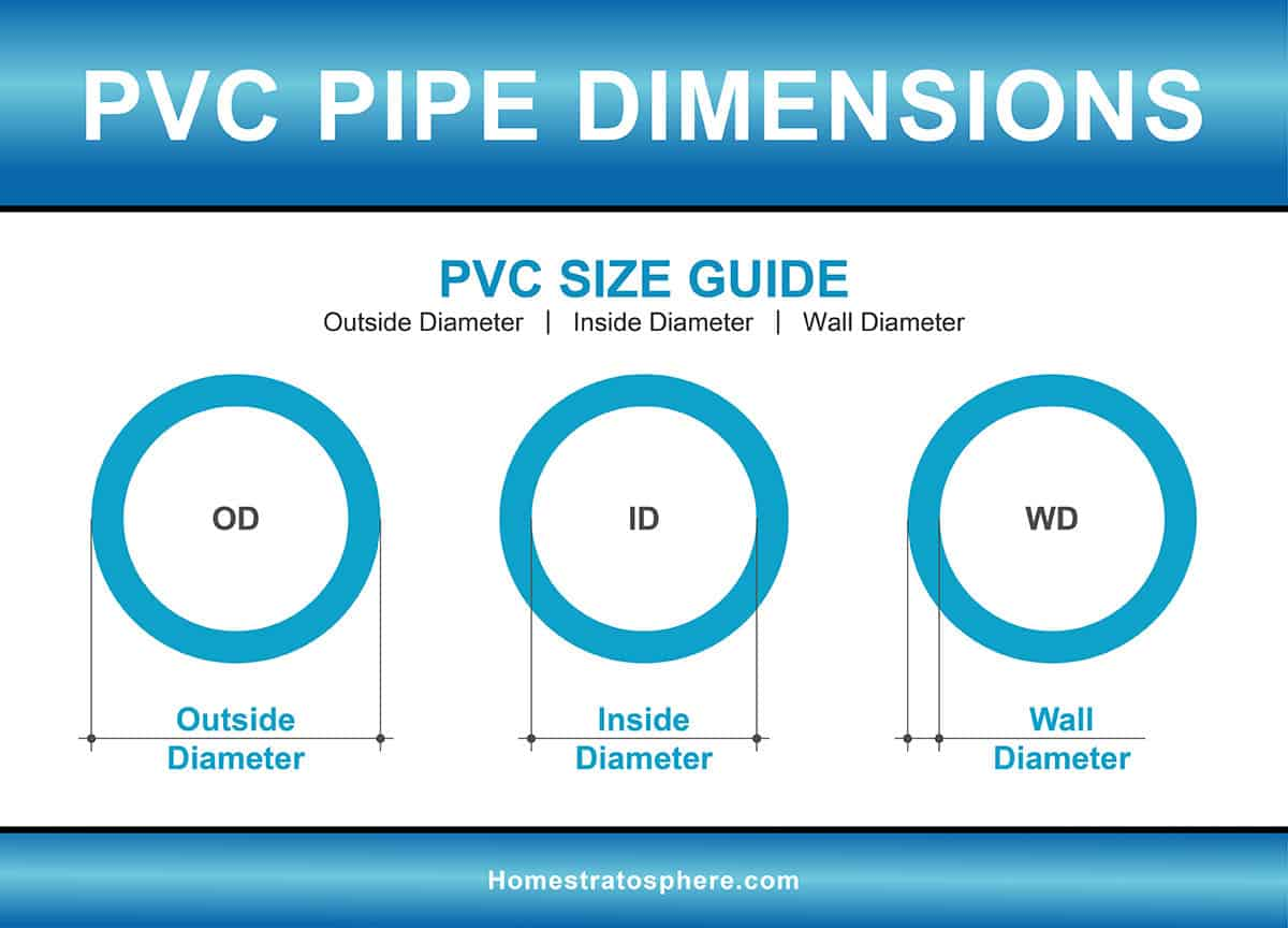 PVC Pipe Size Guide