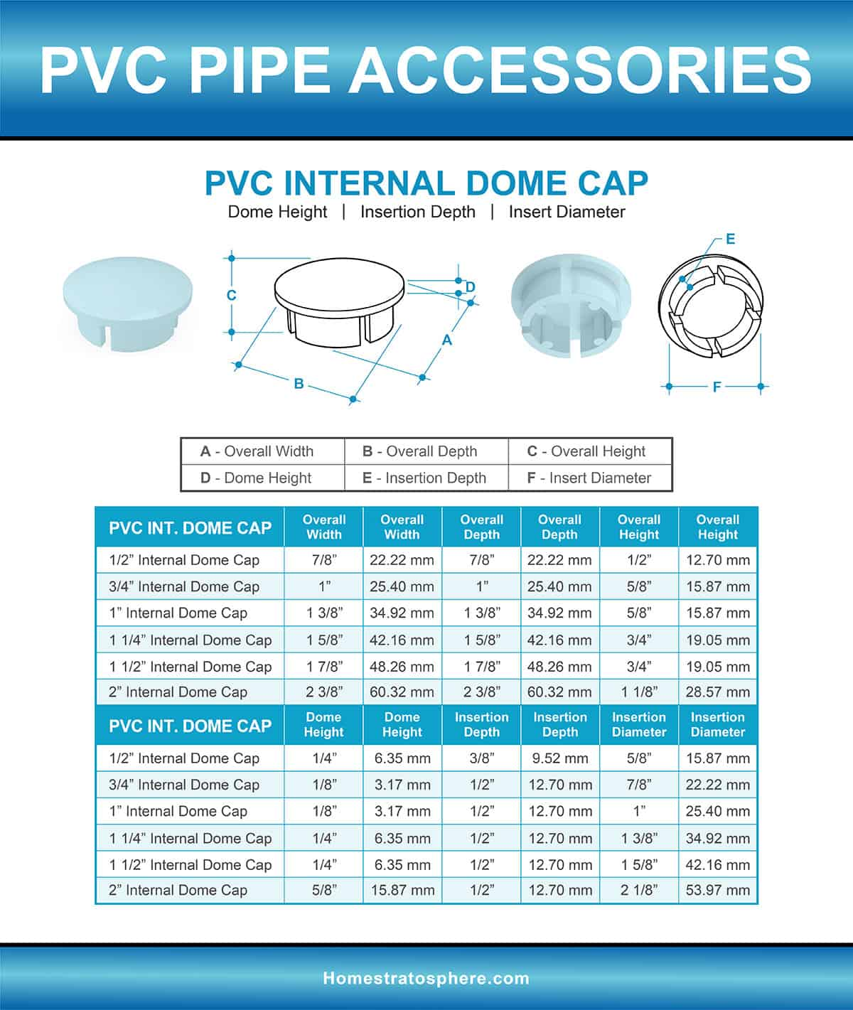 PVC Pipe Internal Dome Cap Diagram and Dimensions Chart