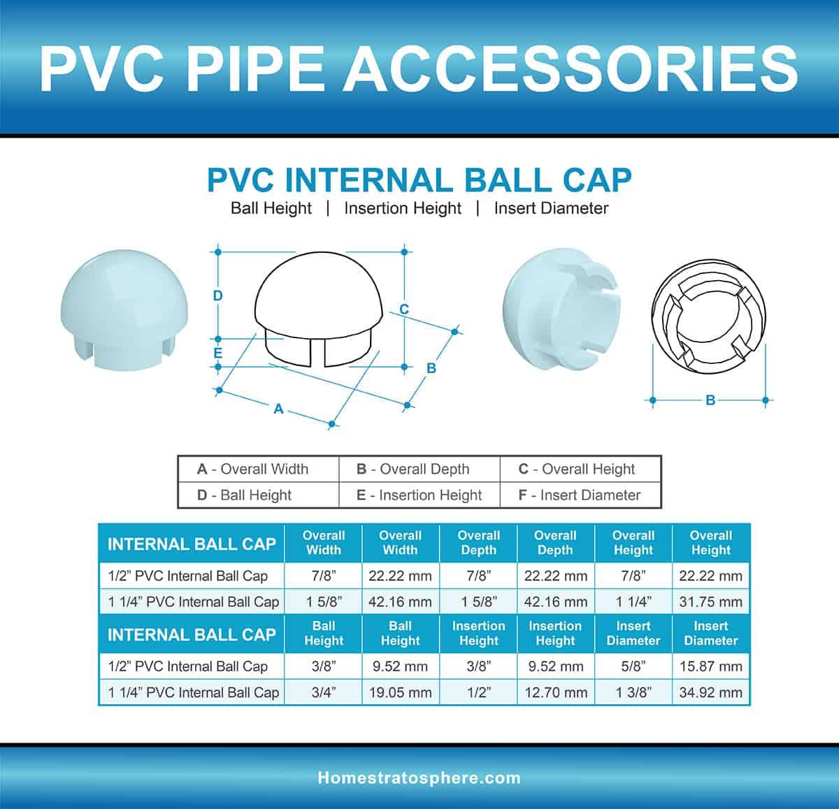 PVC Pipe Internal Ball Cap Diagram and Dimensions Chart