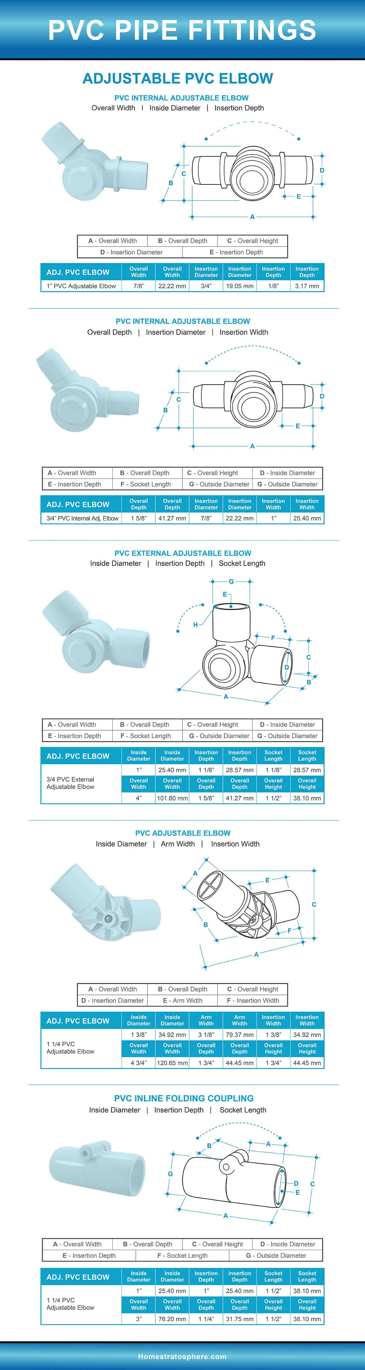 Adjustable PVC Elbow Illustration and Sizes Chart
