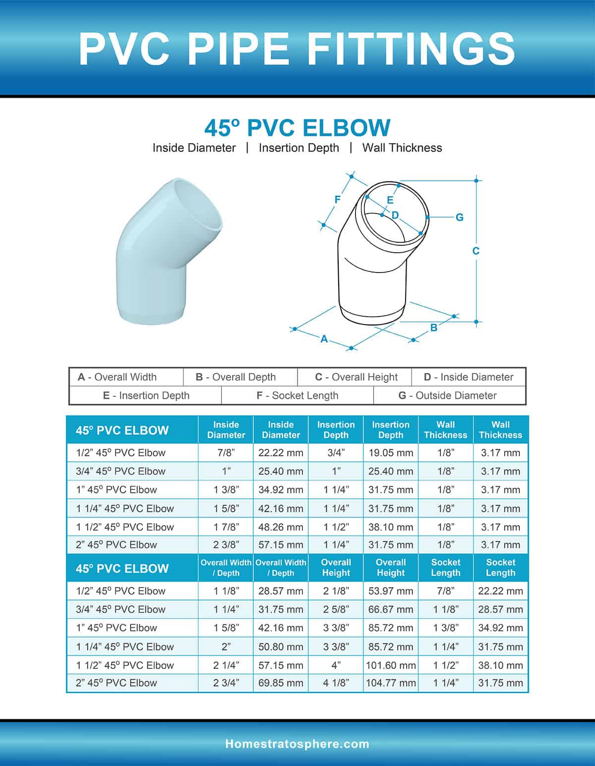 45 Degree PVC Pipe Elbow Illustration and Dimensions Chart