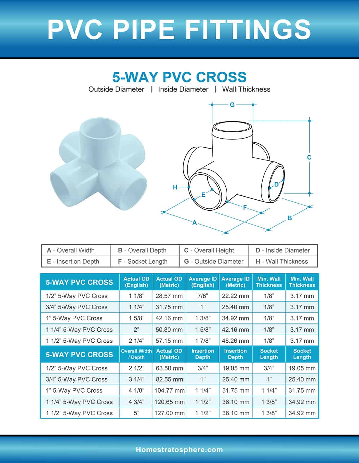 5-ay PVC Cross Fitting Illustration and Sizes Chart