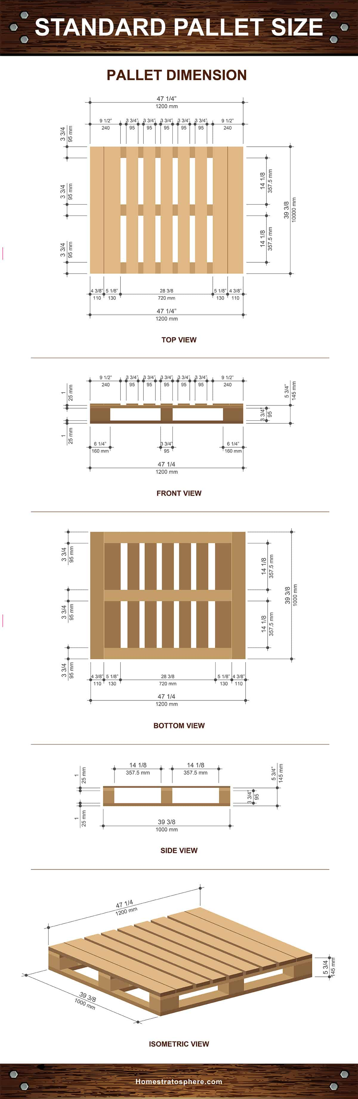 Standard Wood Pallet Dimensions and Sizes (Diagrams and ...